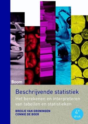 Afbeeldingen van Beschrijvende statistiek