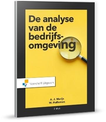 Afbeeldingen van Analyse van de bedrijfsomgeving