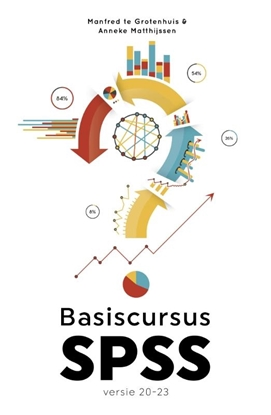 Afbeeldingen van Basiscursus SPSS versie 20-23