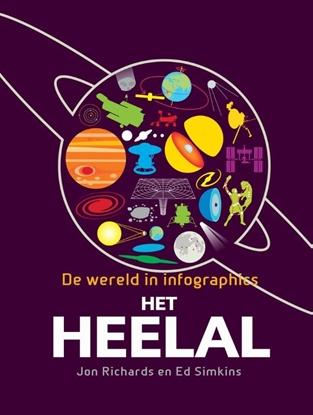 Afbeeldingen van De wereld in infographics Het heelal